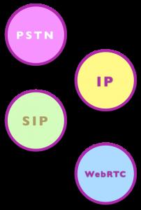 web-bubbles
